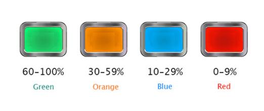 Цветовые индикаторы батареи на Айджаст 3.